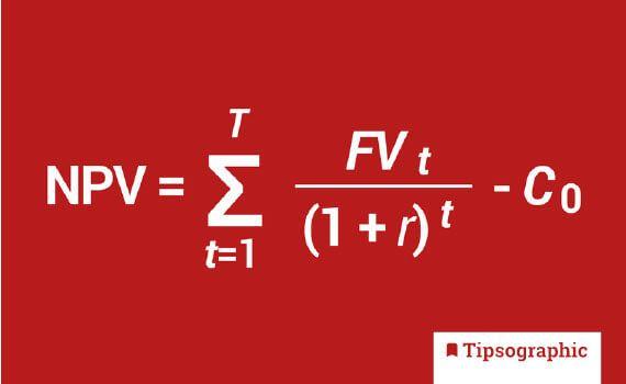 Image titled project management formulas net present value