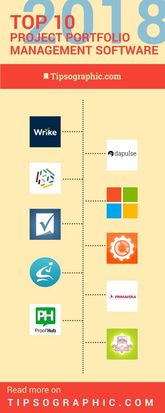 Project Portfolio Management Software 2018 Best Systems