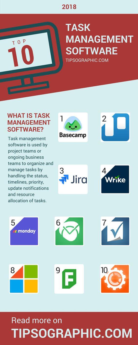 Image titled task management software 2018 best systems