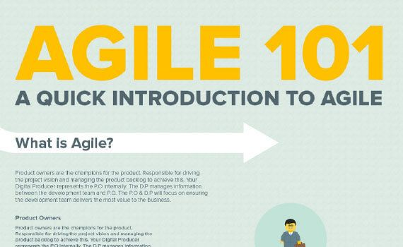 Thumbnail titled what is agile