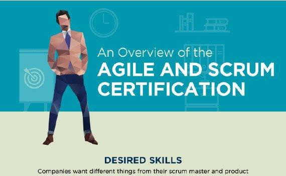 Thumbnail titled which agile certification
