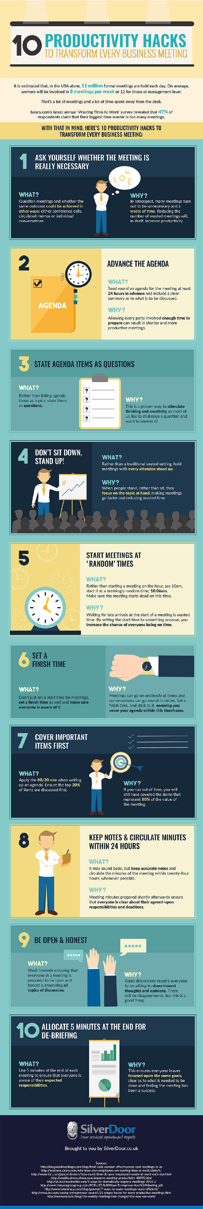 Image titled 10 productivity hacks to transform every business meeting