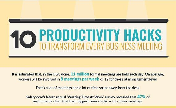 Thumbnail titled 10 productivity hacks to transform every business meeting