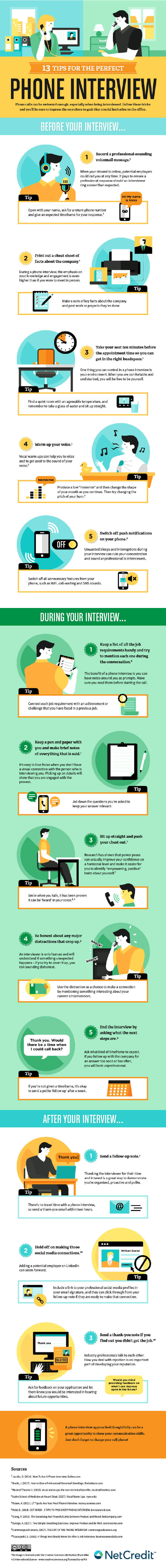 Image titled 13 tips for the perfect phone interview
