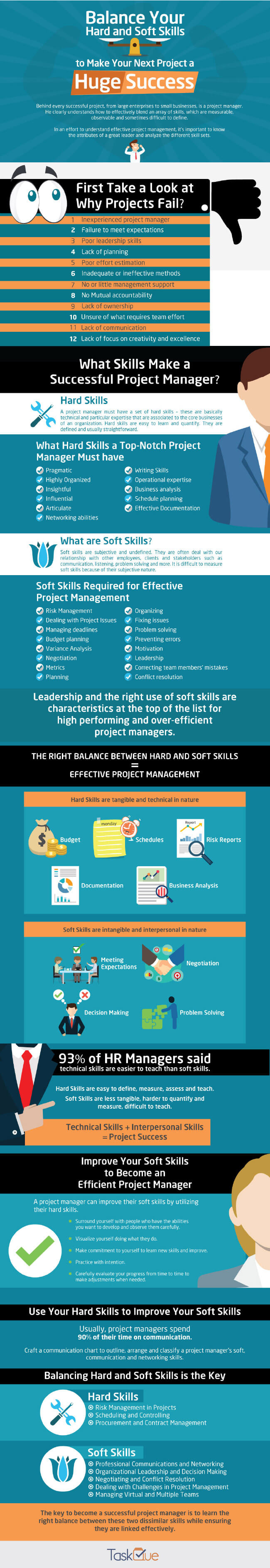 Image titled balance your hard and soft skills to make your next project a huge success