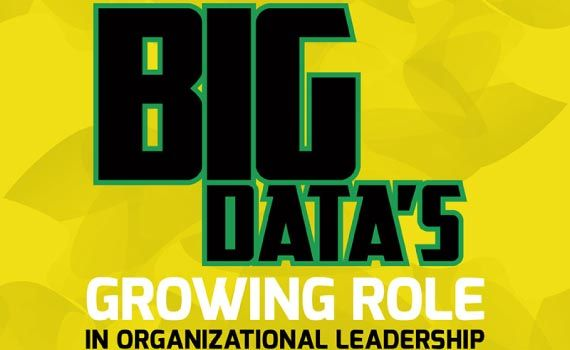Thumbnail titled big data s growing role in organizational leadership