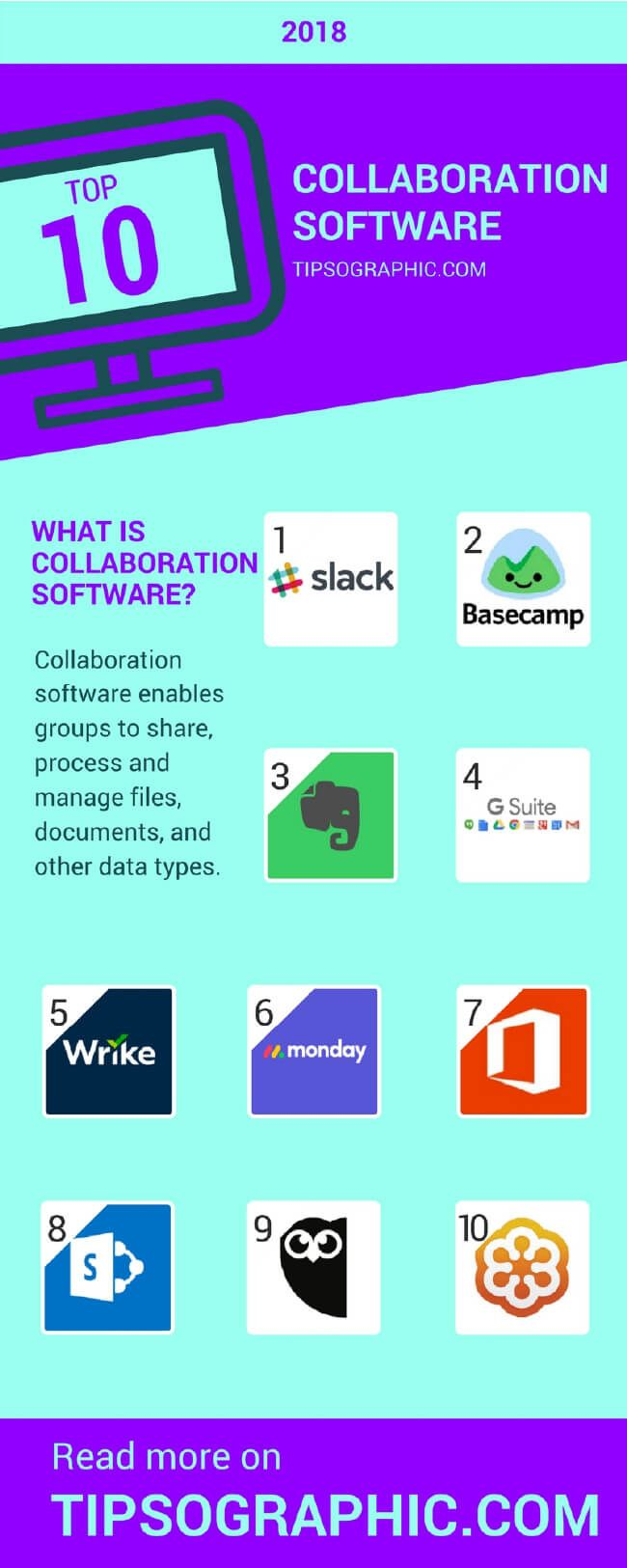 Image titled collaboration software 2018 best systems