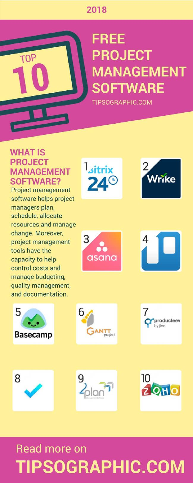 Image titled free project management software 2018 best systems