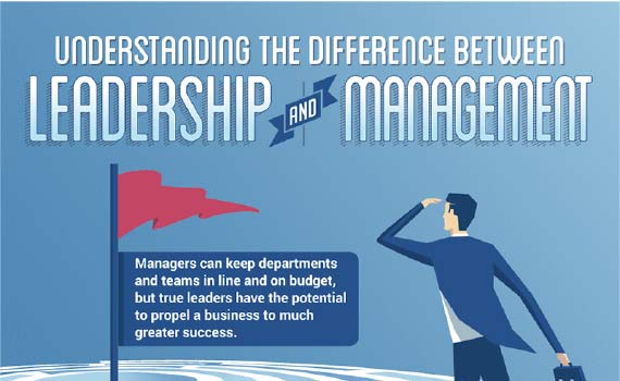 Thumbnail titled how do managers and true leaders differ