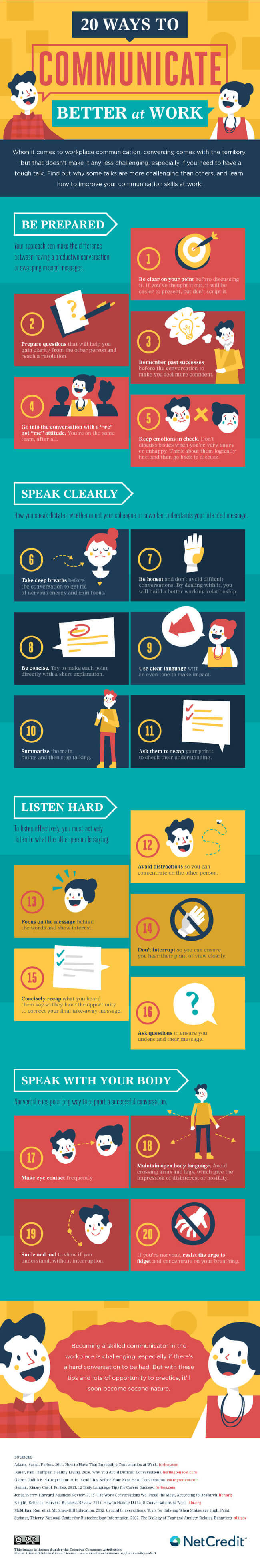 Image titled how to communicate better at work