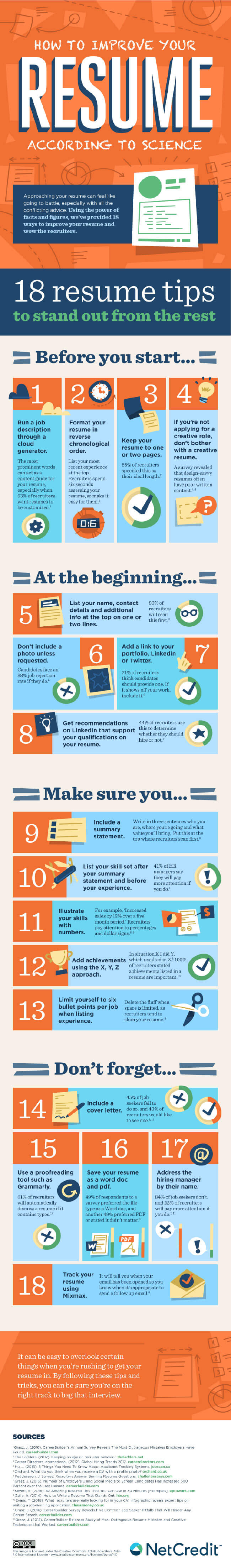 Image titled how to improve your resume according to science