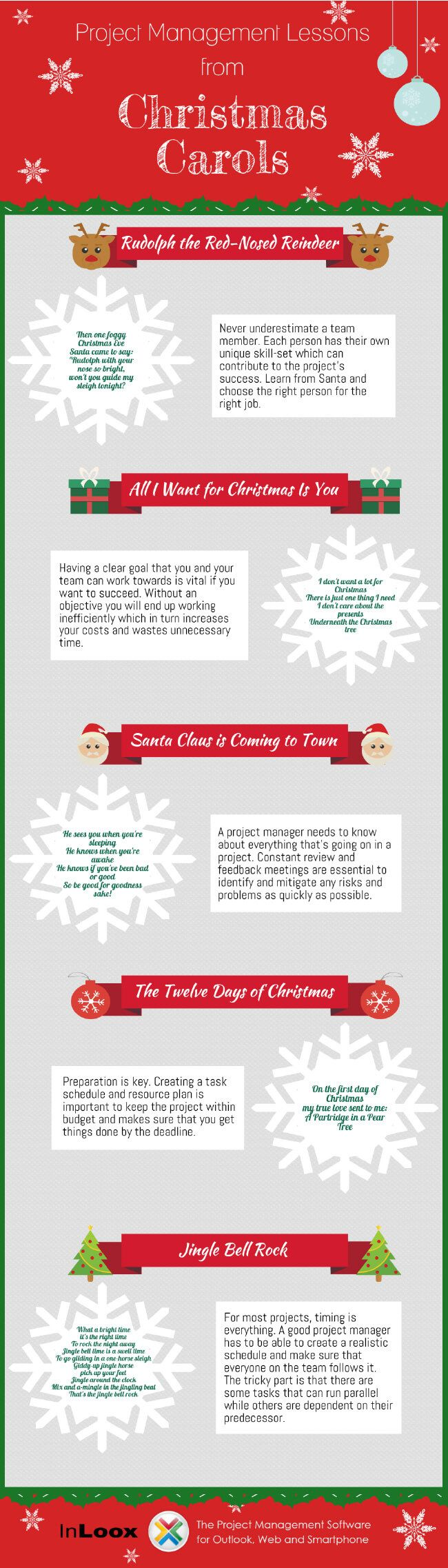 Image titled project management lessons from christmas carols