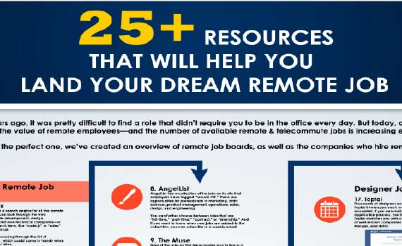resources remote job tipsographic thumb