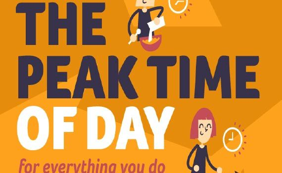 Thumbnail titled the peak time of day for everything you do