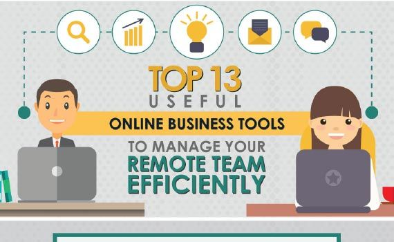 Thumbnail titled top 13 useful online business tools to manage your remote team efficiently