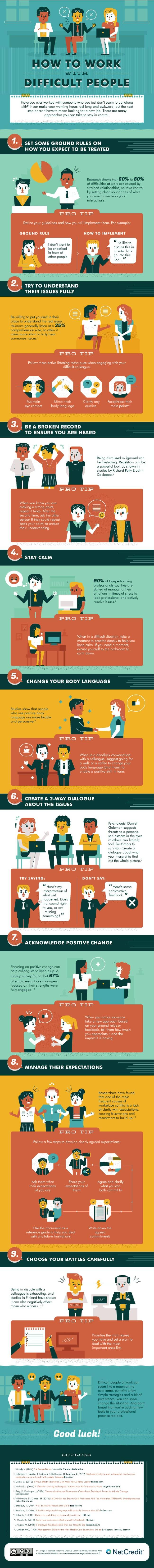 9 effective ways to work with difficult people and win their trust tipsographic main