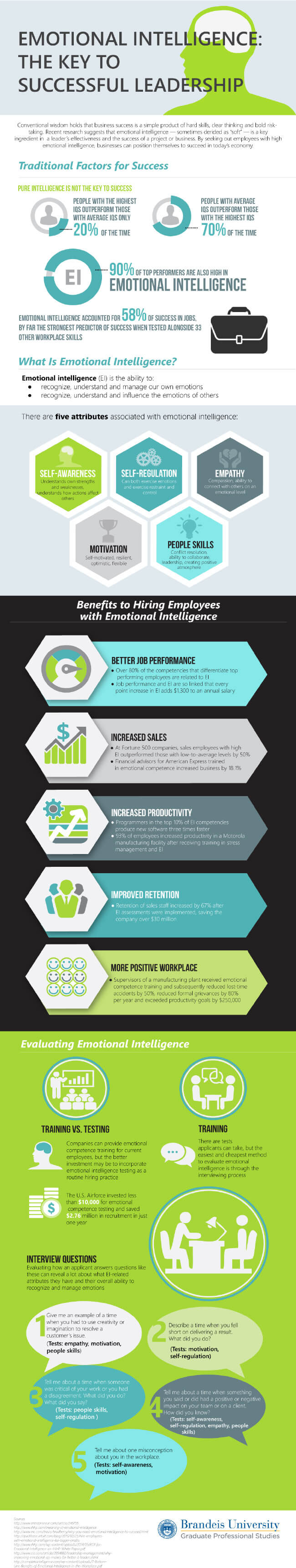 emotional intelligence 5 skills that will save your job from robots for now tipsographic main