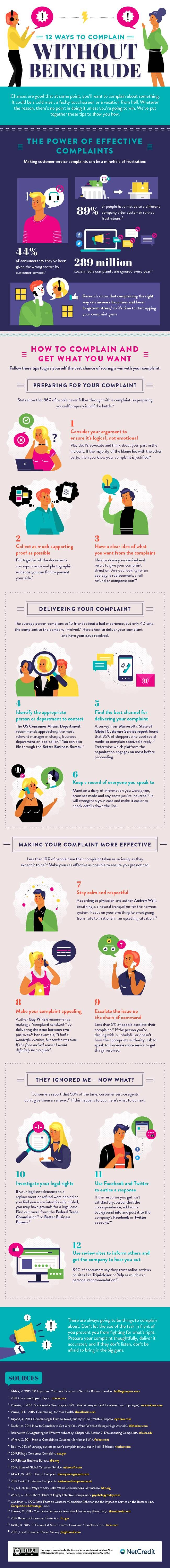 the power of effective complaints 12 ways to complain and get what you want tipsographic main