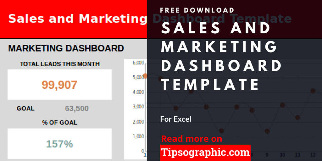 Sales And Marketing Dashboard Template For Excel Free Download - Marketing dashboard template free