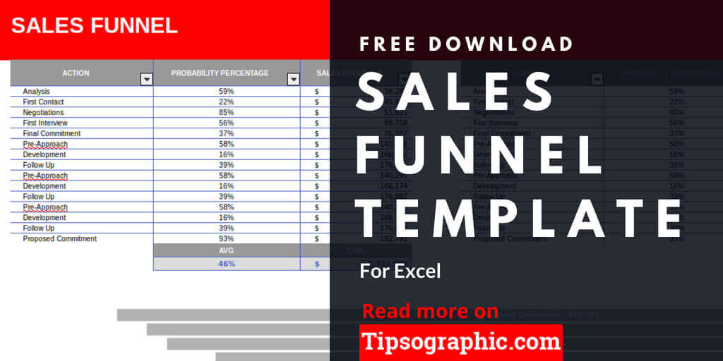Free Sales Funnel Creator Things To Know Before You Get This