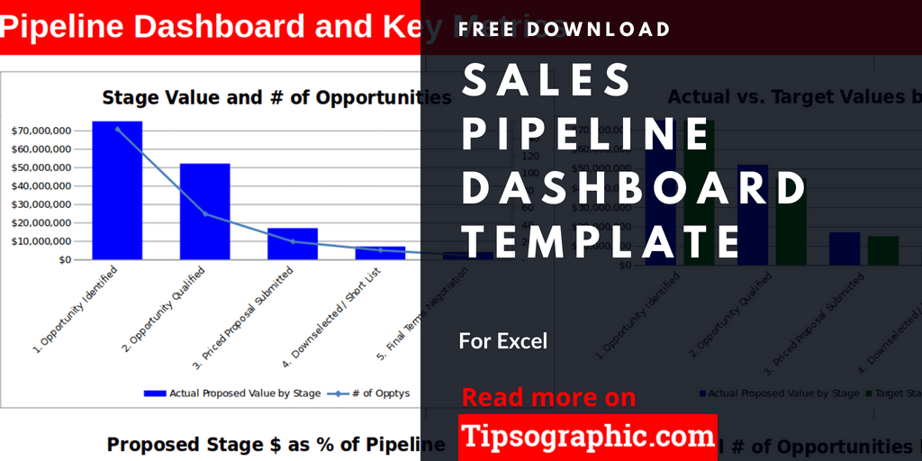 sales pipeline dashboard template free download